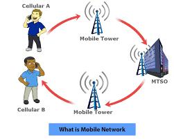 more on Unifi broadband plan in Malaysia